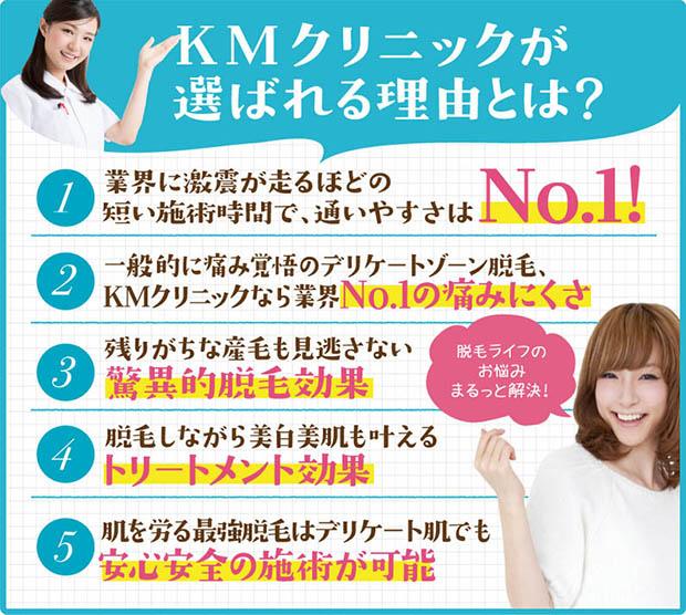 KM新宿クリニックとは
